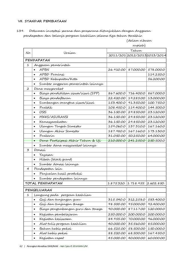 Instrumen Pendukung Akreditasi Tkr Smk Yza 2 Bogor 2014