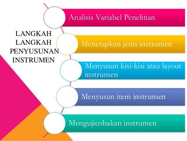 Analisis Variabel Penelitian Menetapkan jenis instrumen Menyusun kisi-kisi atau layout instrumen Menyusun item instrumen M...