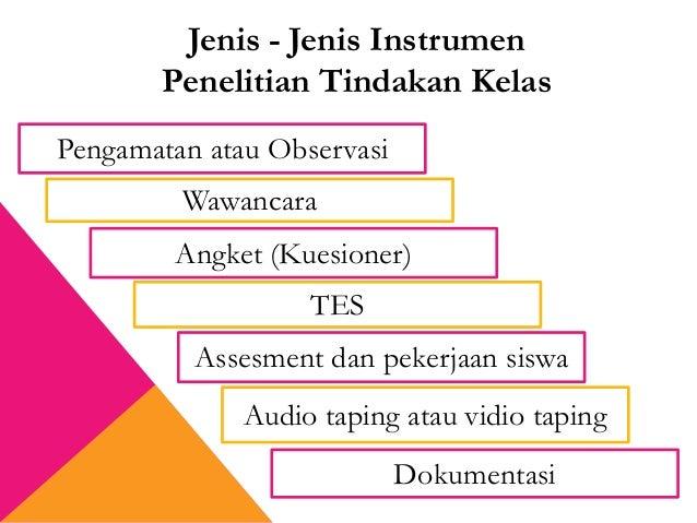 Jenis - Jenis Instrumen Penelitian Tindakan Kelas Pengamatan atau Observasi Wawancara Angket (Kuesioner) TES Assesment dan...