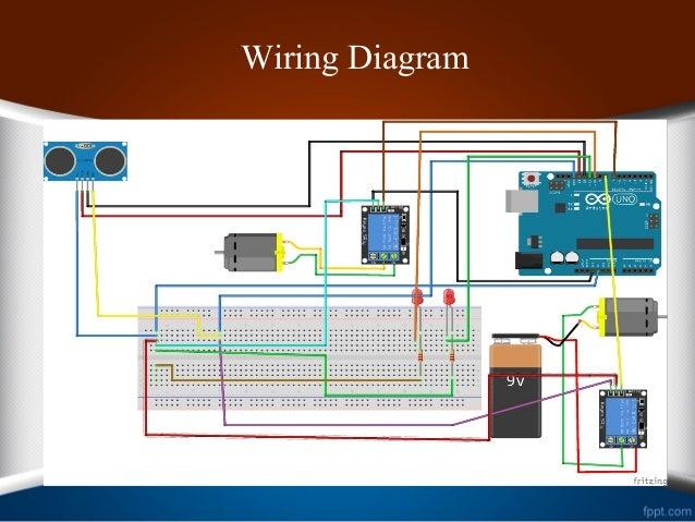 wiring diagram for sprinkler system wiring diagram centrewiring diagram for irrigation system wiring diagram onlinesprinkler system wire diagram wiring diagram wiring diagram for