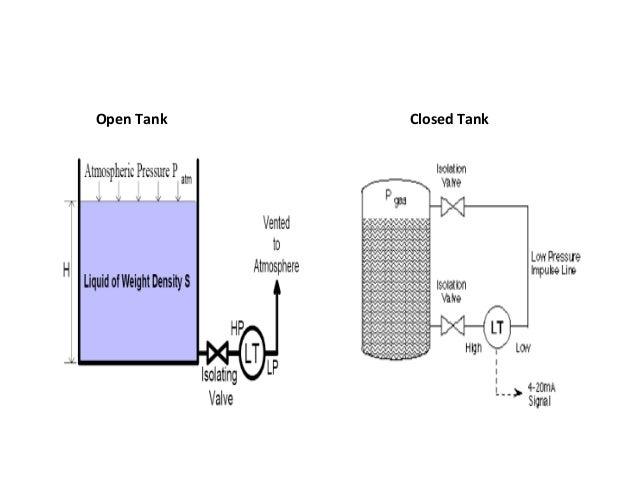 RF Capacitance Conductive Type