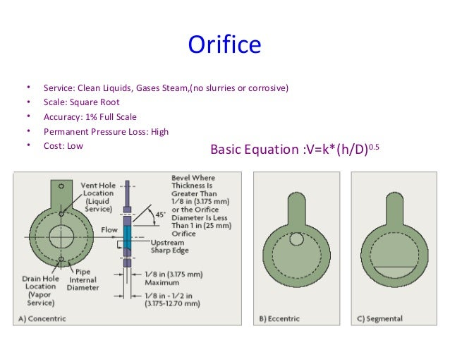 Venturi • Service: Clean Liquids, Gases Steam Slurries and Dirty Fluids • Scale: Square Root • Accuracy: 1% Full Scale • R...