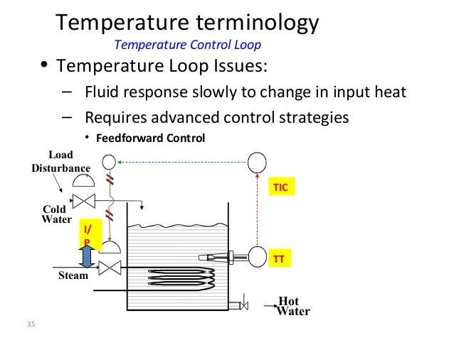 37 Temperature Sensors RTDs • What is an RTD ? – RResistance TTemperature DDetector Platinum resistance changes with tempe...