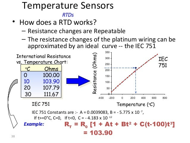 40 • How does a Thermocouple work ? – The measured voltage is proportional to the temperaturetemperature differencediffere...