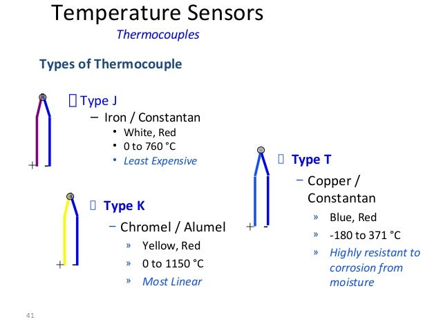 43 • Applications for Higher Temperatures • Above 1100°F • Lower Element Cost • Cost is the same when considering temperat...