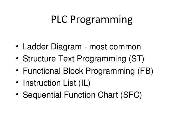 Basics Of Instrumentation