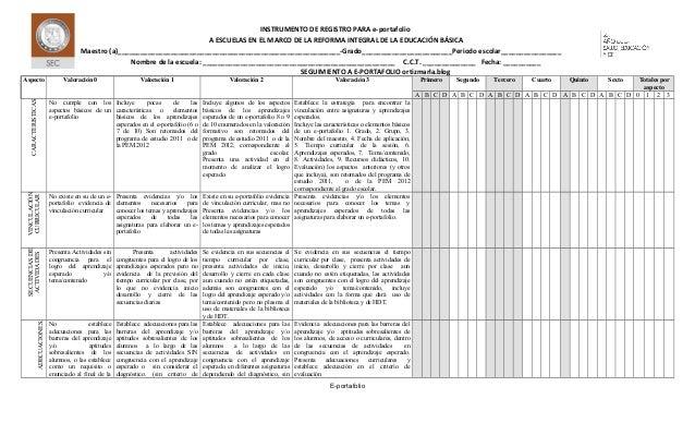 INSTRUMENTO DE REGISTRO PARA e-portafolio A ESCUELAS EN EL MARCO DE LA REFORMA INTEGRAL DE LA EDUCACIÓN BÁSICA Maestro (a)...