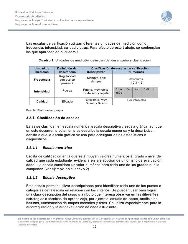 12    Las escalas de calificación utilizan diferentes unidades de medición como: frecuencia, i...