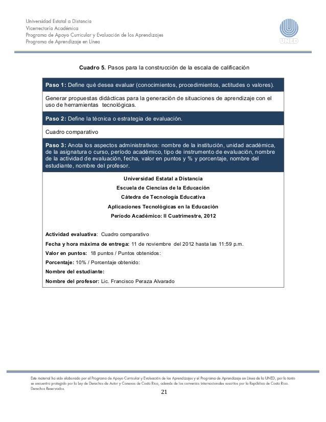 21    Cuadro 5. Pasos para la construcción de la escala de calificación Paso 1: Define qué des...