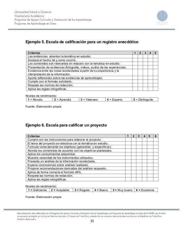 35    Ejemplo 5. Escala de calificación para un registro anecdótico Criterios 1 2 3 4 5 Las ev...
