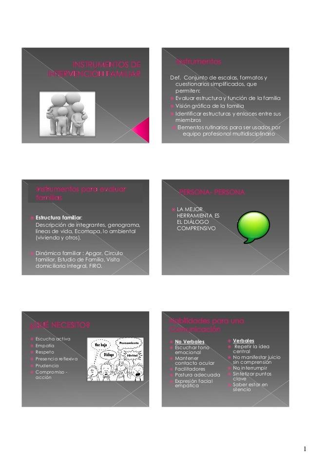 1 Def. Conjunto de escalas, formatos y cuestionarios simplificados, que permiten:  Evaluar estructura y función de la fam...