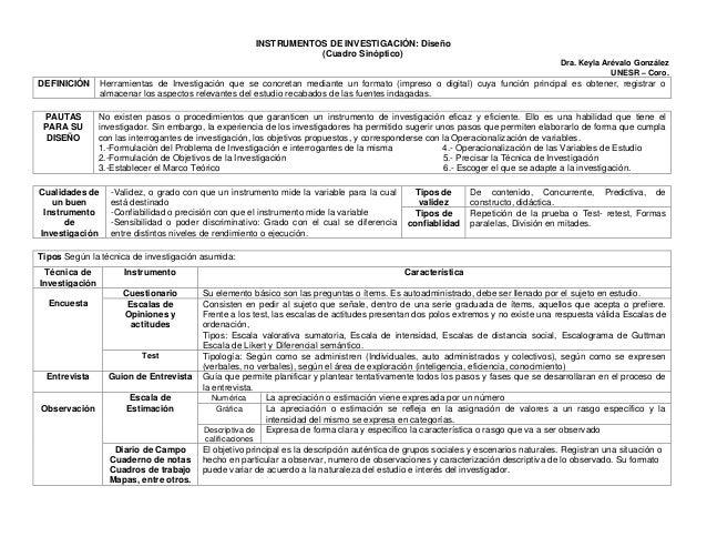 INSTRUMENTOS DE INVESTIGACIÓN: Diseño (Cuadro Sinóptico) Dra. Keyla Arévalo González UNESR – Coro. DEFINICIÓN Herramientas...
