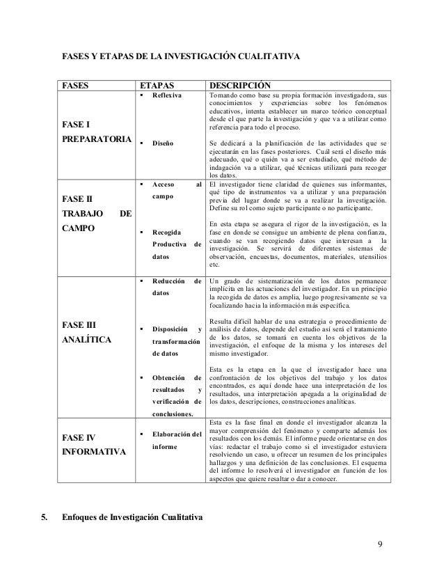 Instrumentos de investigacion cualitativa y cuantitativa pdf