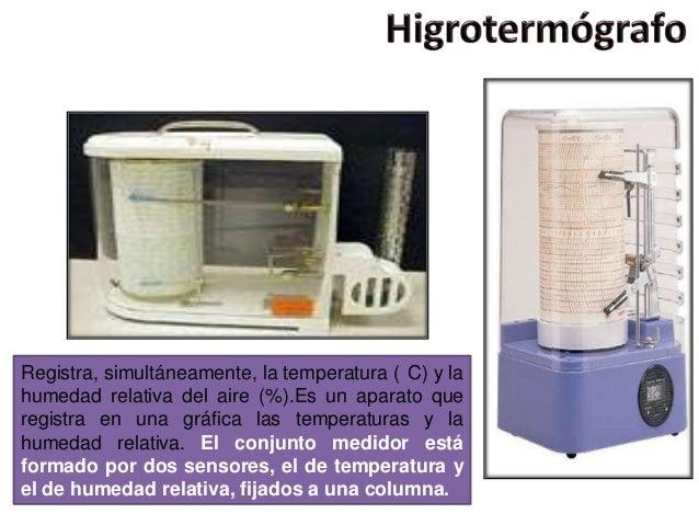 Aparatos para la humedad free aparatos para la humedad - Remedios contra la humedad ...