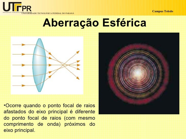 Instrumentos Opticos Slide 2
