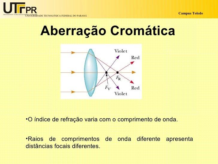 Instrumentos Opticos Slide 3