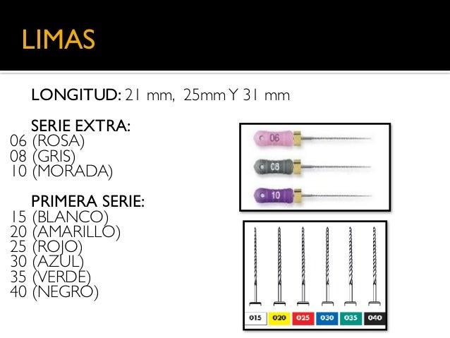 Limas endodoncia segunda serie : Ocr physics b june 2013