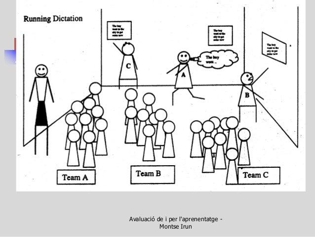 Avaluació de i per l'aprenentatge - Montse Irun