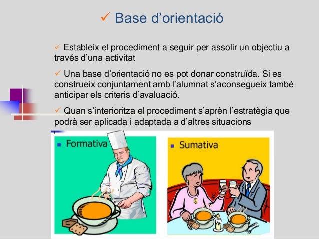  Base d'orientació   Estableix el procediment a seguir per assolir un objectiu a través d'una activitat   Una base d'or...