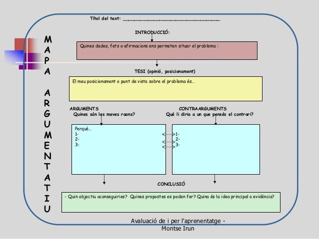 Quines dades, fets o afirmacions ens permeten situar el problema :  El meu posicionament o punt de vista sobre el problema...