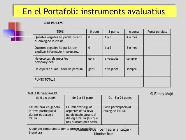 COM PARLEM?  ITEMS  0 punt  3 punts  6 punts  Punts parcials  Quantes vegades he parlat durant el diàleg de la classe.  0 ...