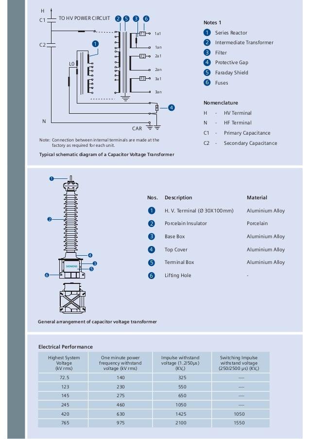 Instrument transformer cvttransformer