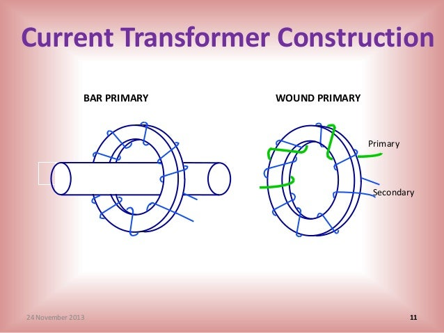 Instrument X Former on transformer magnetic field