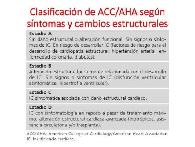 Insuficiencia cardíaca 2016 Guía ESC