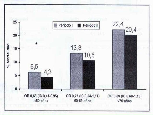 Insuficiencia cardiaca1 Slide 2
