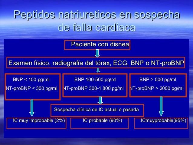 Peptidos natriureticos en sospechaPeptidos natriureticos en sospecha de falla cardiacade falla cardiaca Paciente con disne...