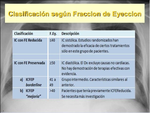 Jessup,M.Brozena,S.Heart failure.NEJM.Mayo 15,2003 Clasificación segúnClasificación según FraccionFraccion dede EyeccionEy...