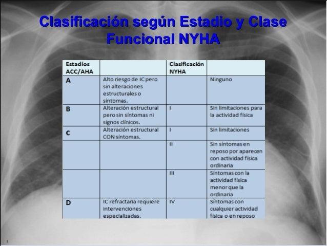 Jessup,M.Brozena,S.Heart failure.NEJM.Mayo 15,2003 Clasificación según Estadio y ClaseClasificación según Estadio y Clase ...