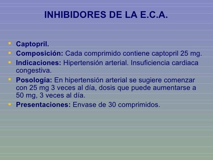 Indicaciones Captopril 25 Mg