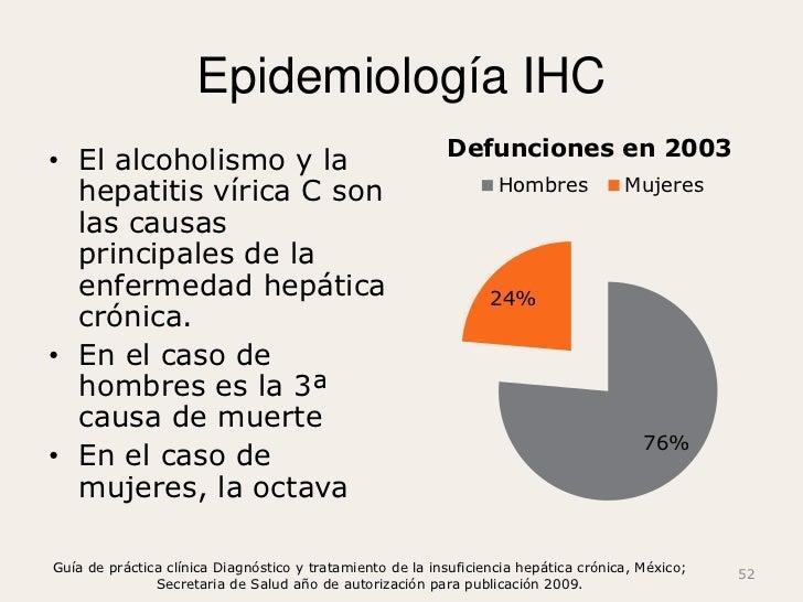 Los indicios exteriores de la dependencia alcohólica a los hombres