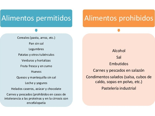 Insuficiencia hep tica hepatopat as for Alimentos prohibidos para insuficiencia renal