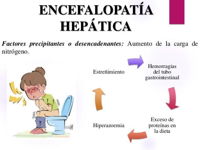 ENCEFALOPATIA HEPATICA DIETA PDF