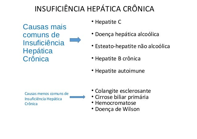 Insuficiência Hepática e SNC Fisiopatologia •Amônia: •+ Produzida nos intestinos, p/ bactérias entéricas Degradam aminas, ...