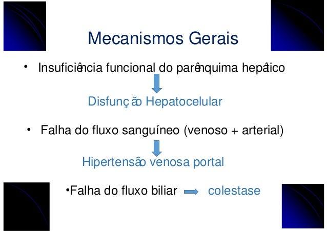 Mecanismos Gerais • Insuficiência funcional do parênquima hepático Disfunç ão Hepatocelular • Falha do fluxo sanguíneo (ve...