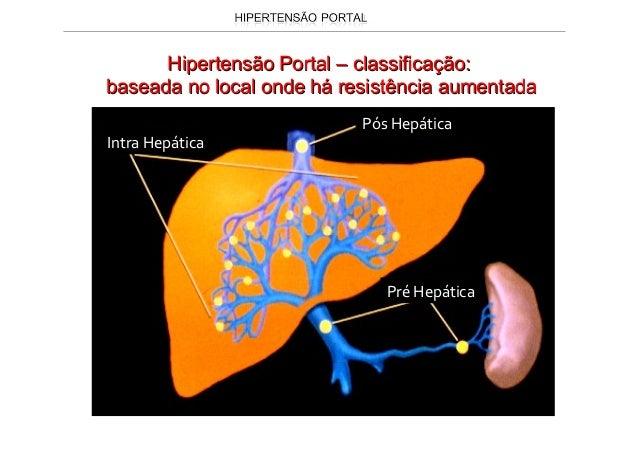 • PalpaçãoPalpação - hepatomegalia- hepatomegalia - esplenomegalia- esplenomegalia (com ou sem hiperesplenismo)(com ou sem...