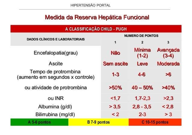 NormalNormal Colaterais Hipertensão PortalHipertensão Portal Espleno-portografiaEspleno-portografia As colaterais porto-si...