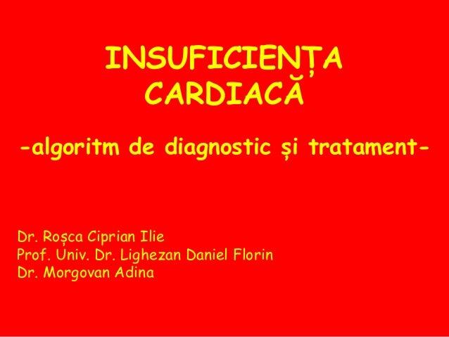 INSUFICIENȚA CARDIACĂ -algoritm de diagnostic și tratament- Dr. Roșca Ciprian Ilie Prof. Univ. Dr. Lighezan Daniel Florin ...