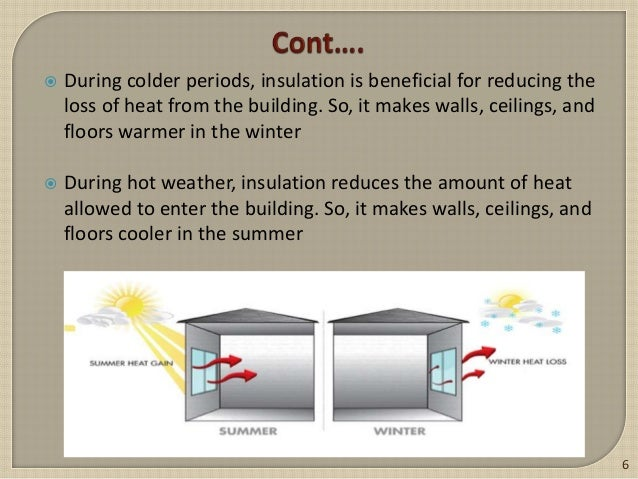insulating poultry house poultry house spray foam insulation Commercial Poultry Houses