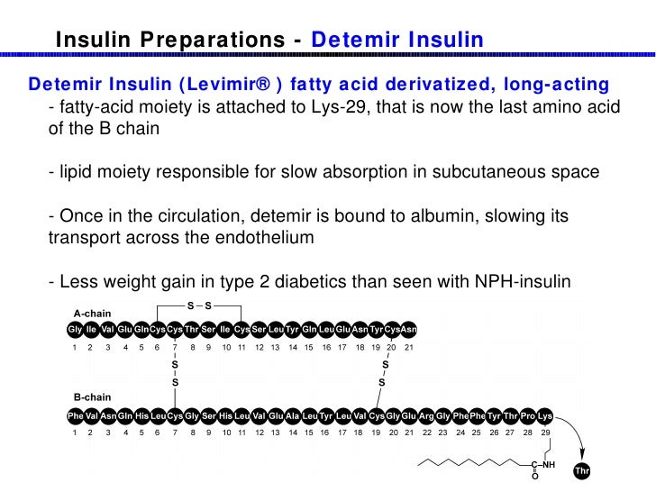 Insulin And Oral