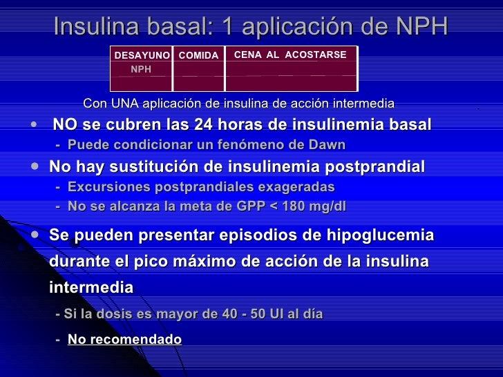 Insulinas Estado De Mexico