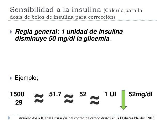 Insulina y nutrición