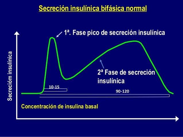 Insulinizacion en diabeticos tipo 2