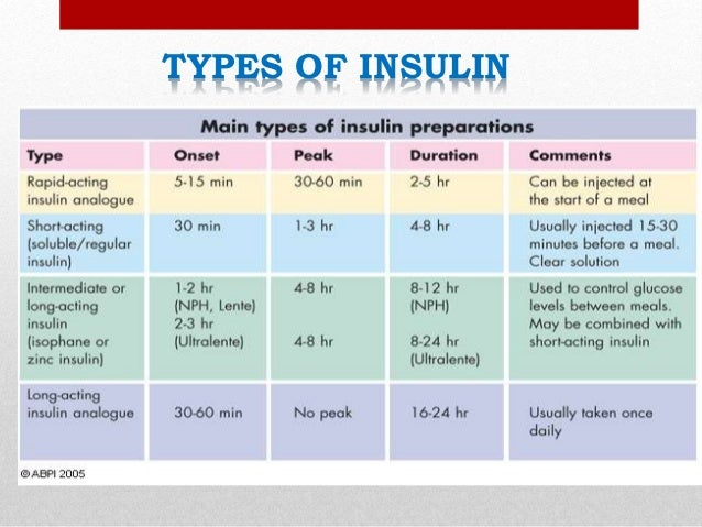 Rotating insulin injections