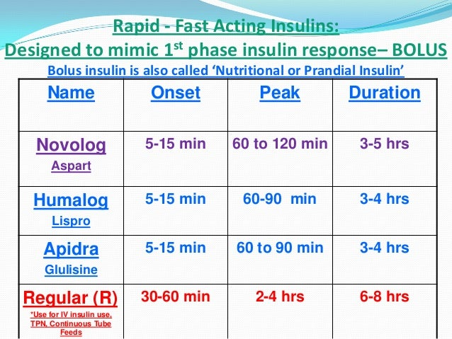 diazepam onset peak duration novolog