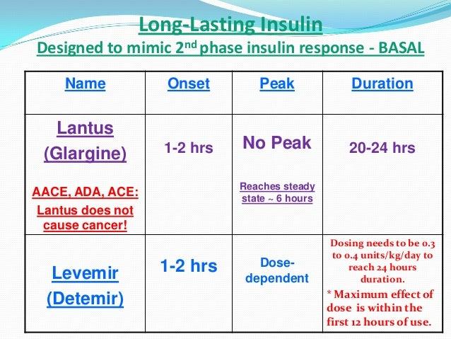 sliding scale insulin therapy pdf
