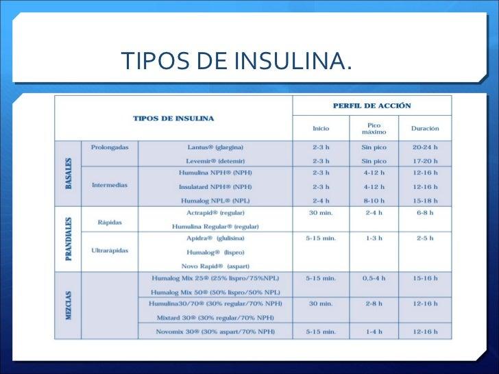 (2012-01-19) Insulinoterapia (PPT)